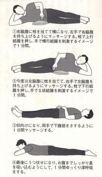 腹部マッサージ.jpgのサムネール画像